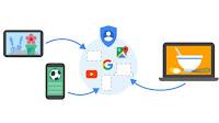 Come le pubblicità ci seguono ovunque su internet e usano i nostri dati