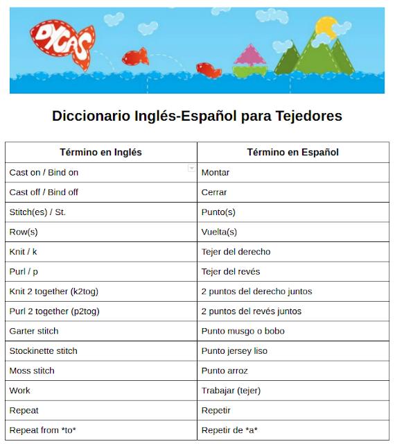 Dycas: Cómo traducir un patrón de punto en inglés