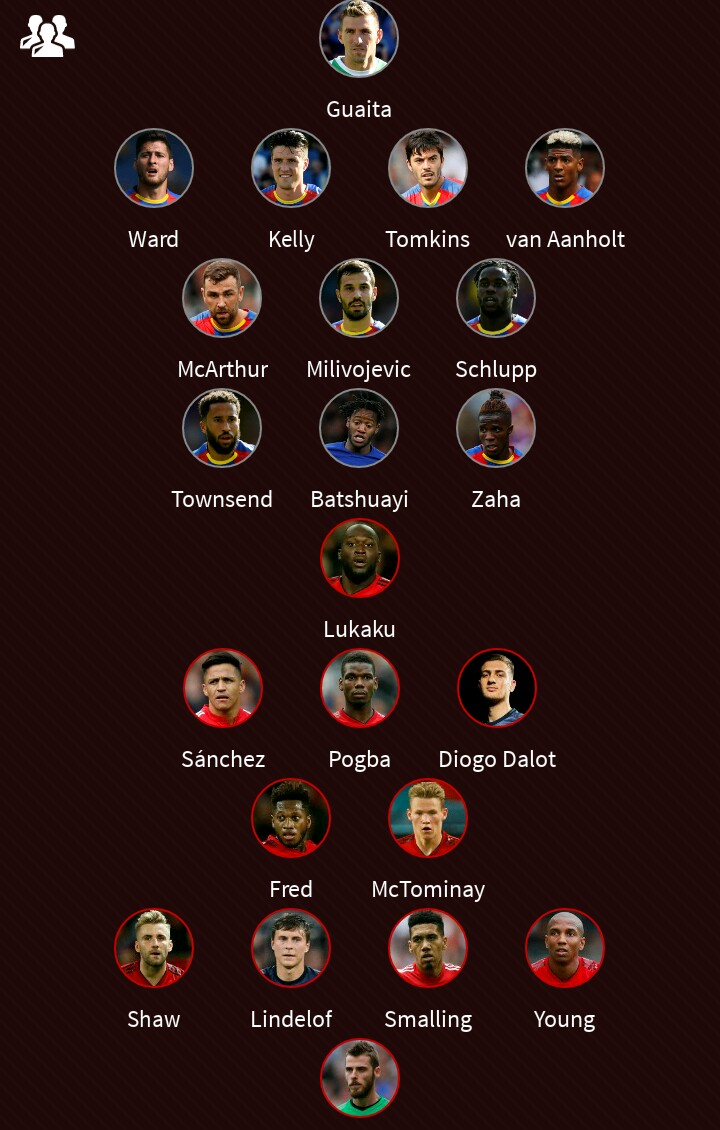 Crystal Palace Vs Manchester United Starting XI