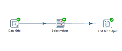 pentaho change column order with select values step