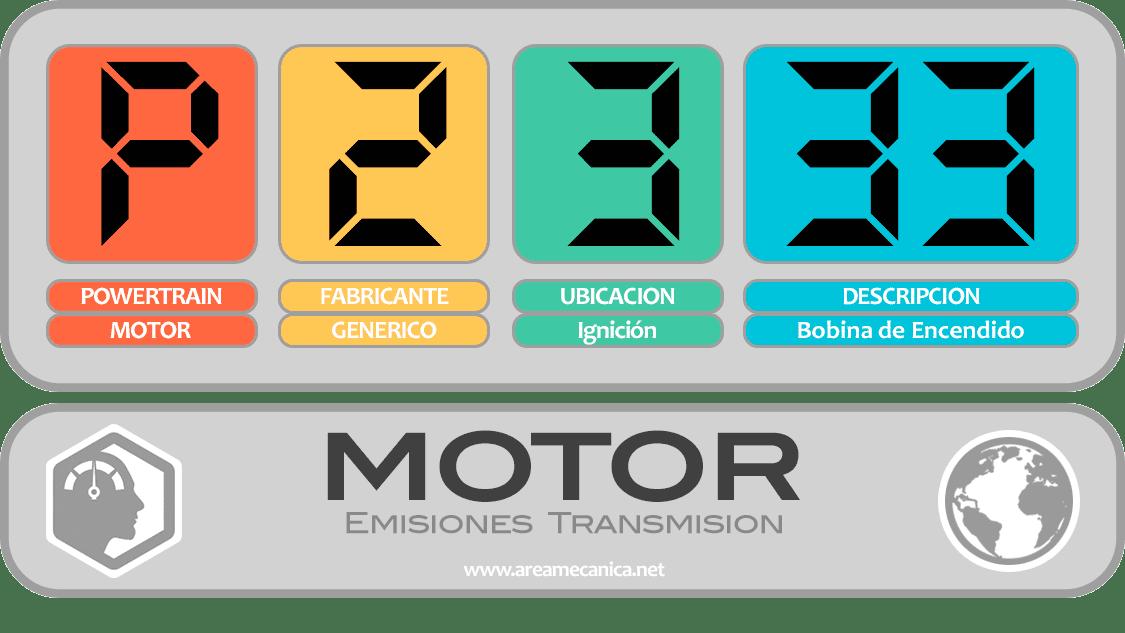 CODIGOS DE FALLA (P2300-P23FF) MOTOR | OBD2 | DTC