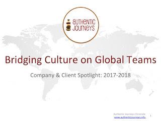 Bridging Culture on Virtual, Global Teams