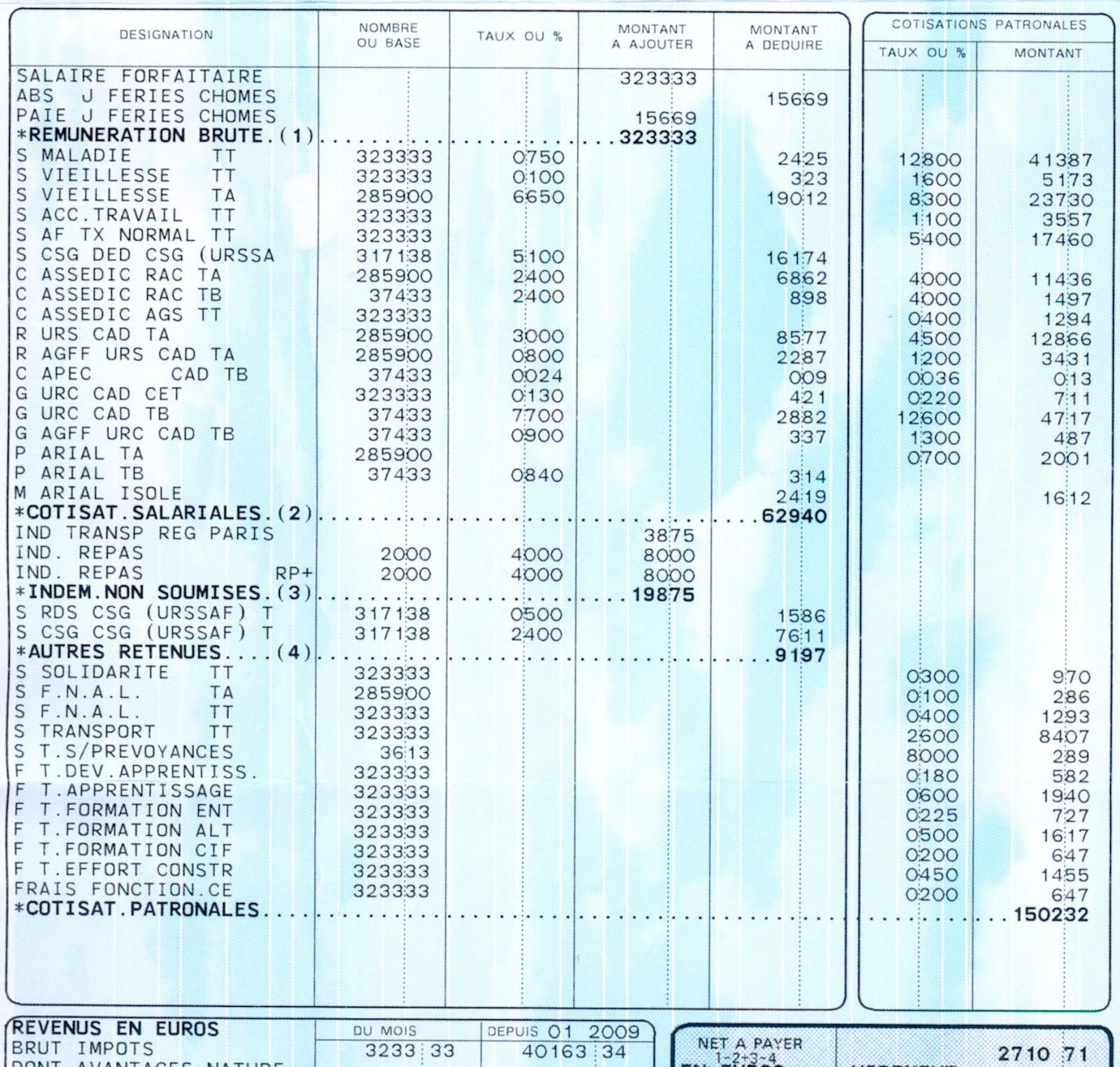 exemple bulletin de salaire avec subrogation