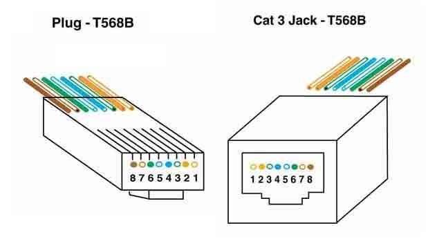 110 Block Rj45 Wiring Diagram Proyecto