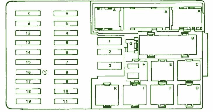 Fuse Box Diagram Mercedes Benz 1990 420 SEL ~ Mercedes