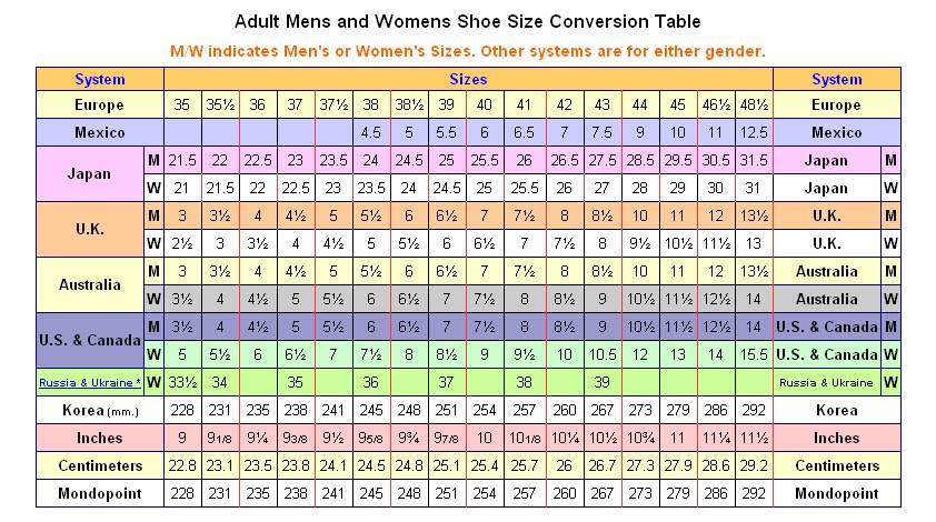 Size Chart For Louboutin Shoes