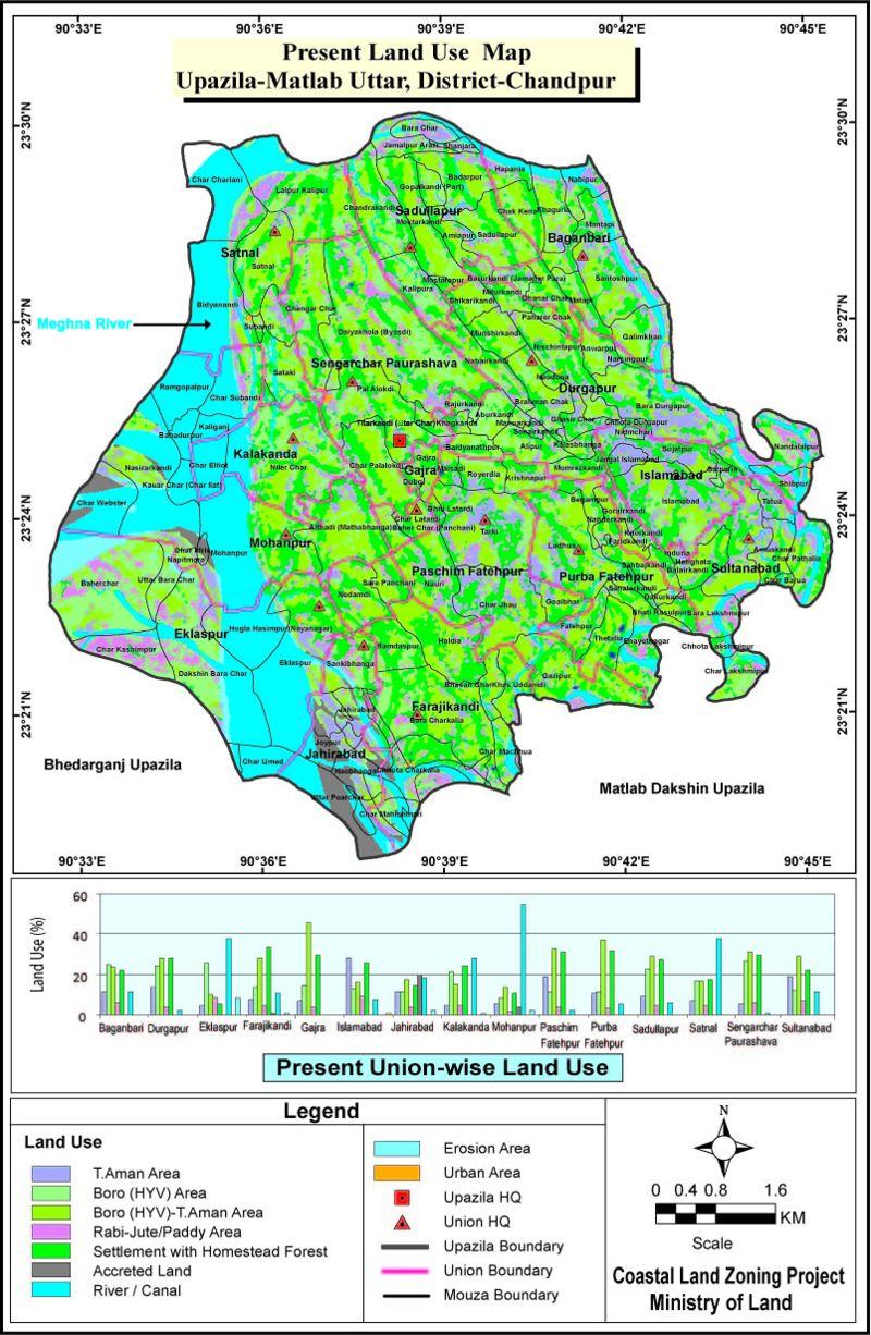 Matlab (Uttar) Upazila Land Use Mouza Map Chandpur District Bangladesh