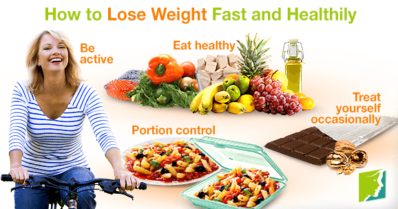 Lose Weight Fast and Healthy, weight loss, healthy weight loss