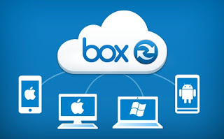 use-of-box-cloud-storage-service