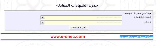 https://www.e-onec.com/p/blog-page_18.html