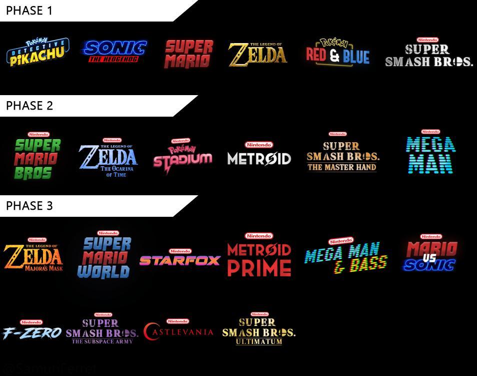 Daftar Phase Videogame Cinematic Universe, Parodi Marvel Universe Versi Nintendo