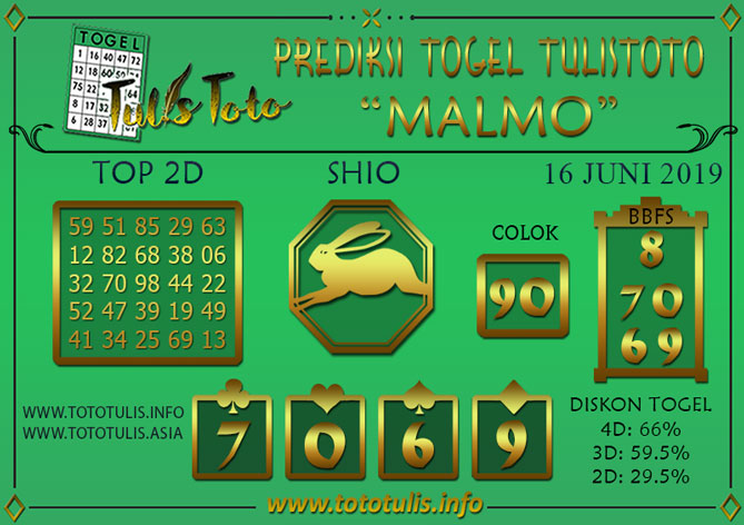 Prediksi Togel MALMO TULISTOTO 16 JUNI 2019