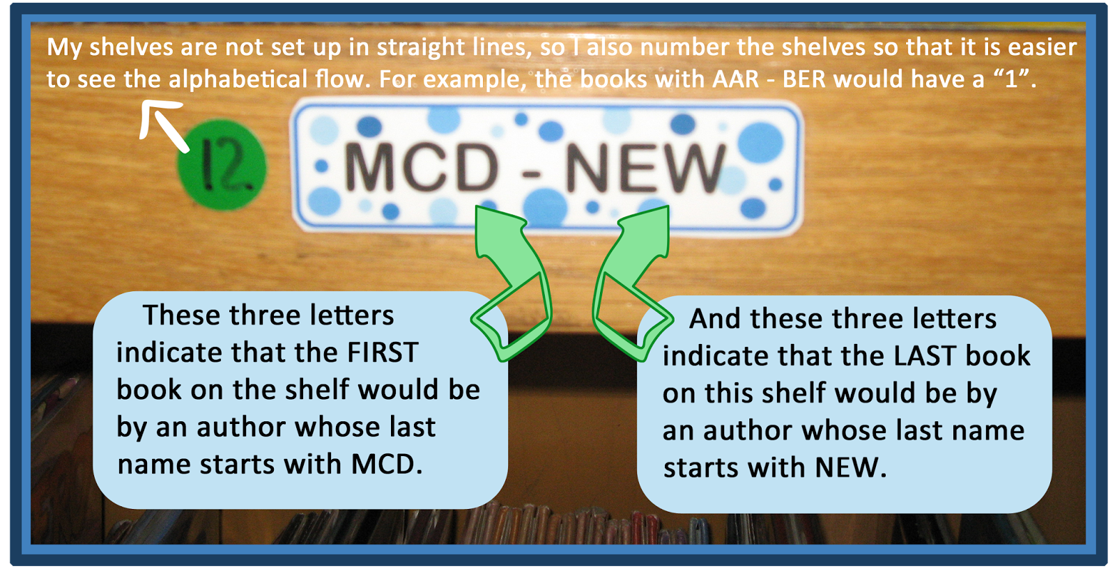 image about Library Shelf Labels Printable identify In the direction of Dewey or Not in direction of Dewey Library Patch