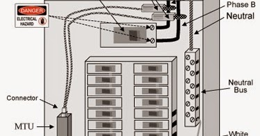 Electrical Engineering World: Home Fuse Box Diagram