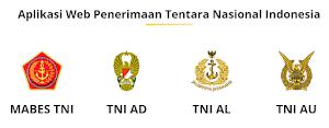 Rekrutmen Besar-besaran TNI tahun 2018