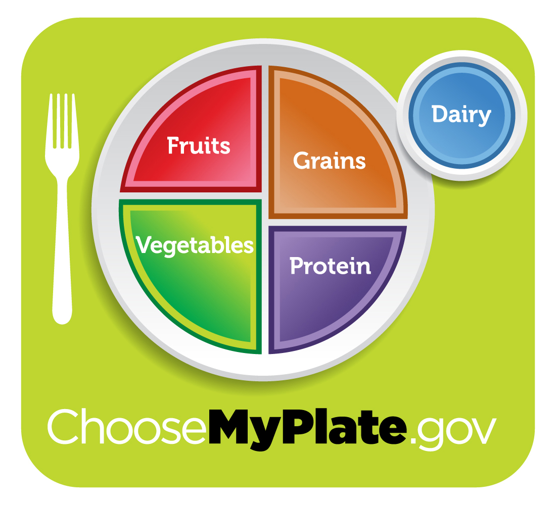 Balancing Your Plate With Myplate
