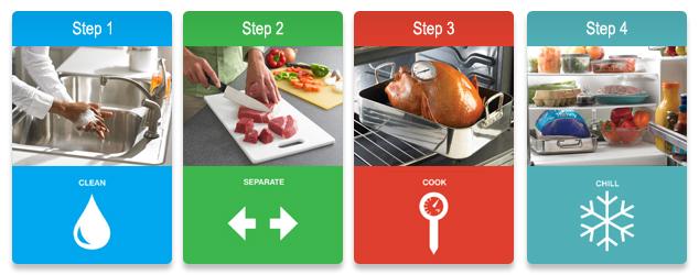 Four Ways to Keep Your Food Safe