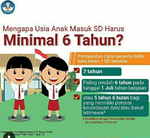 Batas Usia Minimal Anak Masuk SD 2019-2020