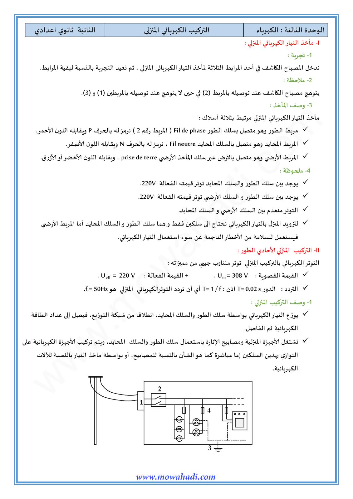 التركيب الكهربائي المنزلي