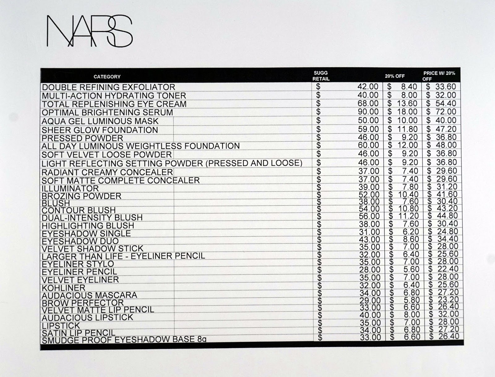 imats toronto prices discount nars
