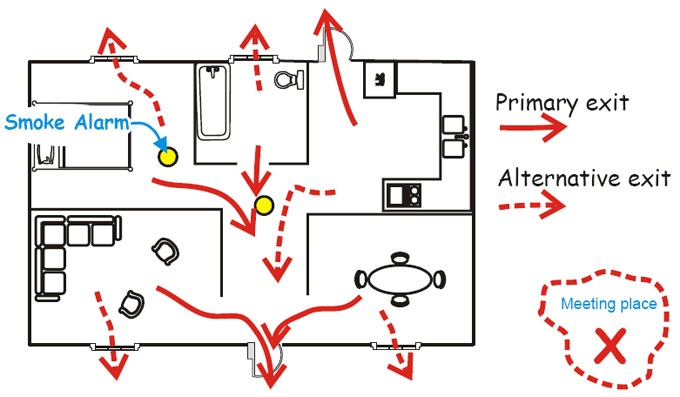 family-escape-plan Emergency Exit Plans House on safety plan, evacuation plan, emergency power plan, emergency evacuation, emergency transfer plan, floor plan, emergency search plan,