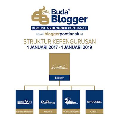 Struktur Pengurus Buda' Blogger (Komunitas Blogger Pontianak)