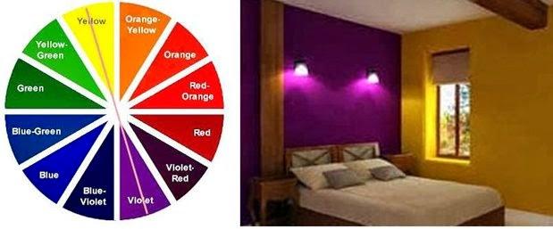 Kombinasi Warna Cat Rumah Yang Tepat