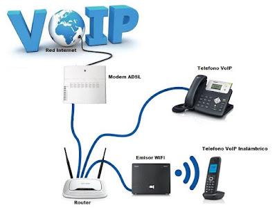 El més nou en telefonia IP i comunicacions unificades es donarà a conèixer al VoIP2DAY 2018