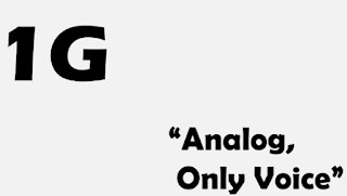 Jaringan 1G analog VOICE
