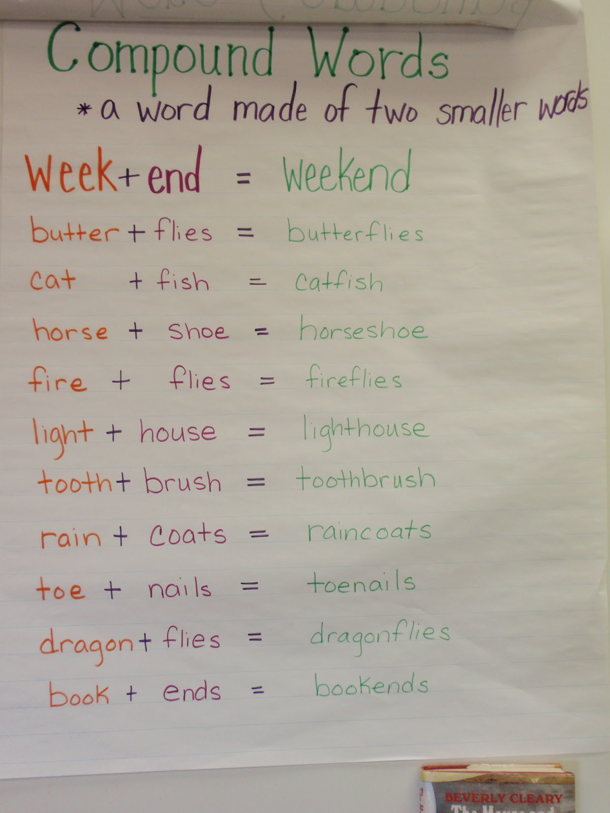 Mrs Castro S Class Liebster Award Compound Words Contractions And More