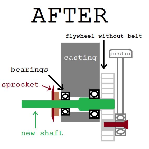 modified compressor diagram