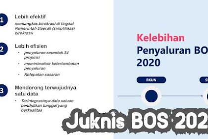 Terbaru! Perubahan Juknis BOS Tahun 2020 (SD SMP SMA/SMK)