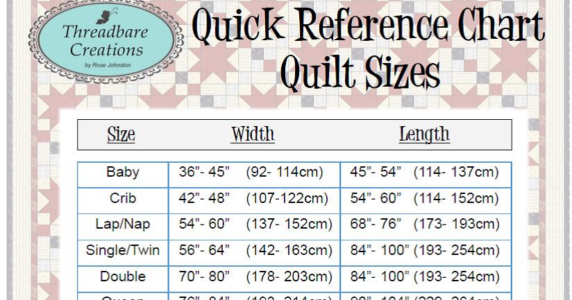 graphic relating to Printable Quilt Size Chart titled Free of charge Printable- Quilt Measurements - Threadbare Creations