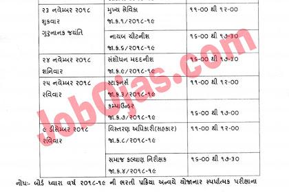 GPSSB Nayab Chitnis, Mukhya Sevika, Staff Nurse & Other Posts Exam Date Declared 2018