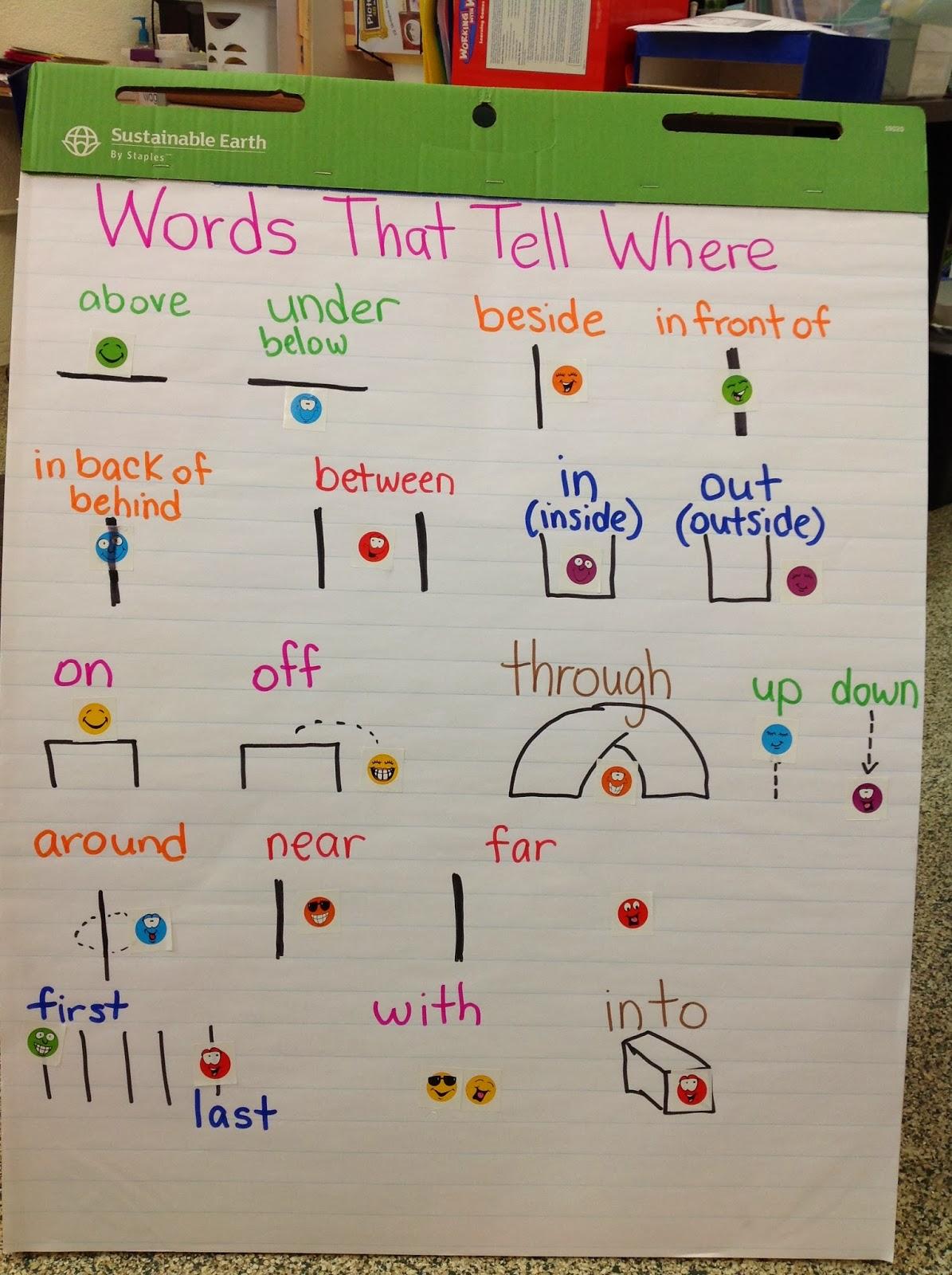 Teaching Easel Preposition Fun