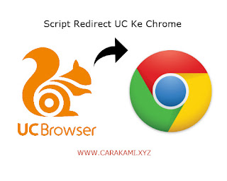 script uc pindah google