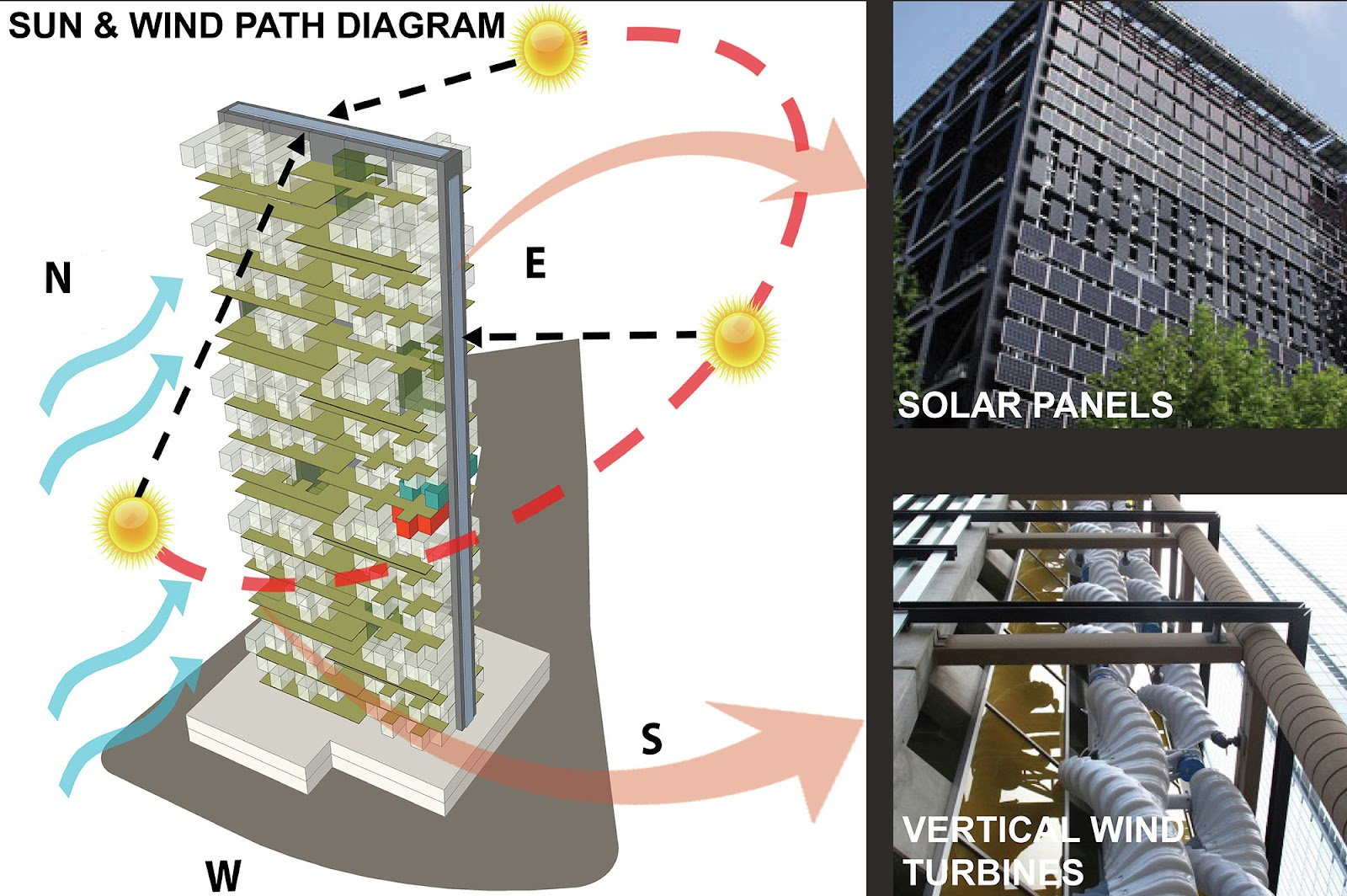 04-Green-Energy-Production-Ganti-and-Associates-Architecture-Recycled-Container-Skyscraper-Homes-www-designstack-co