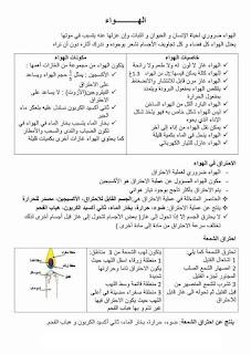 4 - ملخص دروس الايقاظ العلمي سنة سادسة صور