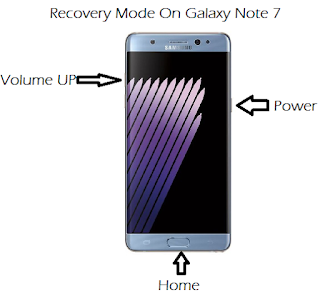 How To Boot Into Recovery Mode On Samsung Galaxy Note 7