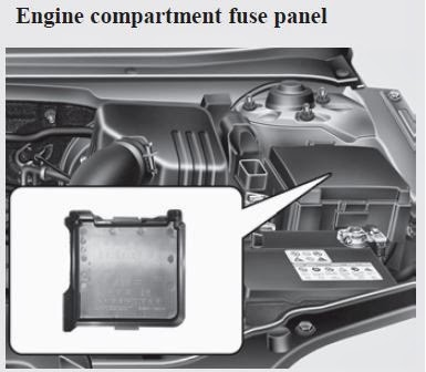 fuse/relay panel description