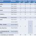 Plan de Estudio para la Educación Media General. Turno Integral o Turno Alterno, Medio Turno