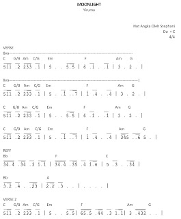music sheet moonlight yiruma
