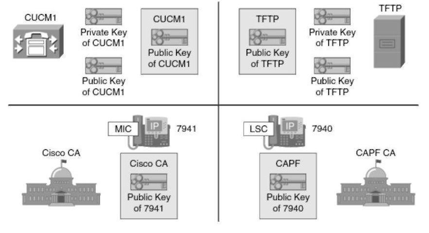Unified Networking – Page 19 – by: Asad Yaseen