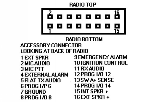 motorola cb radio wiring diagram glock 21 desk microphone