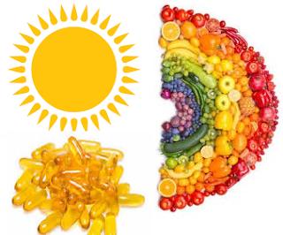 D Vitamini Eksikliği D Vitamini Nelerde Bulunur