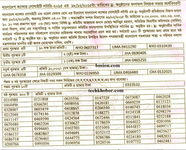 Ticket-20Tk-Lottery-for-Bangladesh-Cancer-Society-BCS-2015-Draw-Result-2nd-December-2015