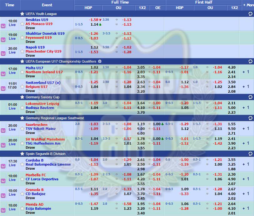Berita dan Prediksi Agen Sbobet www.Samudra99.com: #Samudra88 #Pasaranbola #Jadwalbola #Sbobet # ...