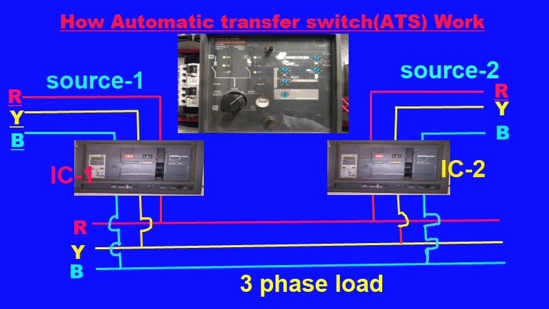 railway life alp how to work automatic transfer switch ats with rh railwaylifealp blogspot com Online Circuit Diagram Circuit Diagram PDF