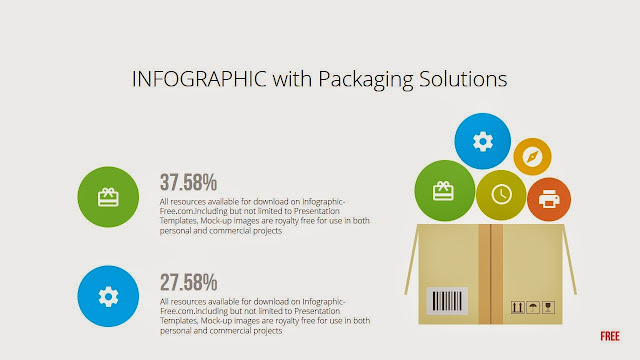 Packaging Box and Solutions
