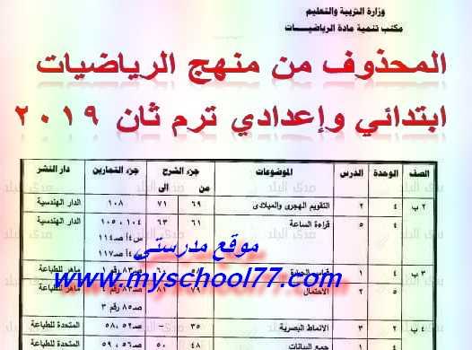 المحذوف فى الرياضيات ابتدائي وإعدادي ترم ثاني 2019 - موقع مدرستى